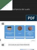 1. Importancia del suelo.pdf