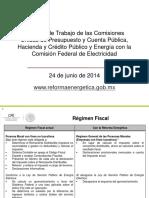 Presentación Del Lic. Francisco Javier Santoyo Vargas. Director de Finanzas de CFE