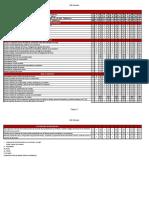 Pauta de Mantencion Completa MG3
