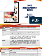 Nota Ringkas Novel Justeru Impian DiJaring Karya Zaid Akhtar