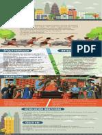 333585924-Infografia-Fundamentos-de-Administracion.pdf