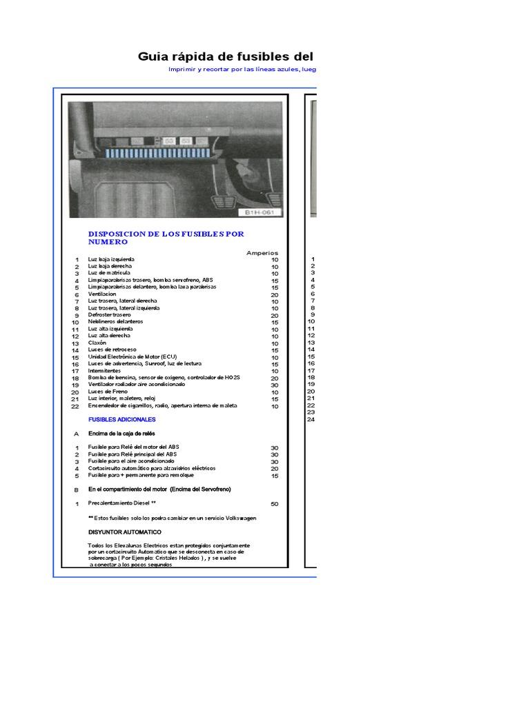 manual de fusibles golf mk3. Black Bedroom Furniture Sets. Home Design Ideas