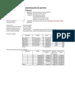 1.1.2 Amortización Del Anticipo LACAP