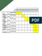 Cronograma Control de Nivel