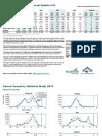 ASMI weekly Alaska salmon harvest update No. 16