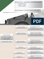 CAMBIOS Y REFORMAS EN EL SISTEMA UNIVERSITARIO  ARGENTINO  (1955-1984).pptx