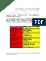 19694954-Palabras-Para-Redactar.pdf
