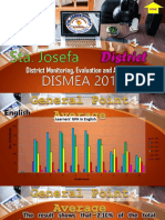 District Quality GPA.pptx