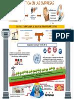 Infografia etica empresarial.pptx