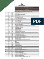 Estructura-detallada-CIIU-4