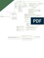 Cuadro Conceptual PNL