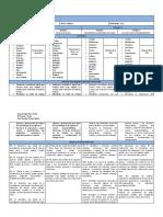 planificacion_anual ciencias 4°.docx