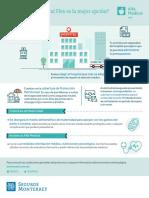 Atributos Alfa Medical Flex 2019