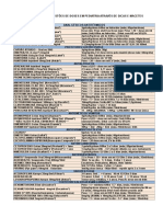 MACETES PED.pdf