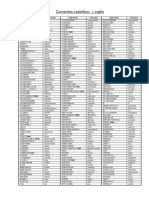 Comandos-de-autocad-de-Ingles-a-Espanol.pdf