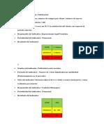 Indicadores client.docx