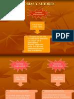 11 Teoria Estrategia Psico Cognitiva