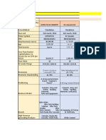 financial statement analysis of Cement Industry