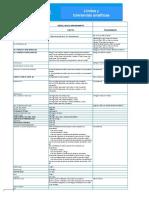 Determinaciones Analiticas Metodos Limites y Tolerancias -Pag. Web