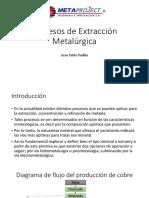 Procesos Metalúrgicos de Extracción