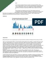 Os Impactos Da Crise Econômica No Brasil
