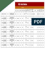 SECURITY_LIST_DETAILS.pdf