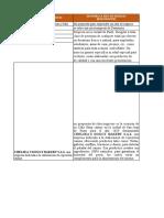 Formato para seleccionar ideas de negocio (1).xlsx