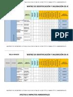 Matriz de Aspectos e Impactos Ambientales Ejemplo