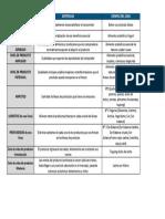 Actividad Practica Integradora 3 - Marketing.docx