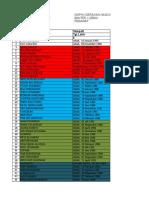 Data GNPHI Lebak