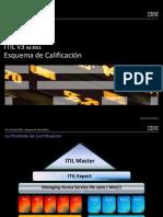 1 - ITIL v3 Ed 2011 - Esquema de Certificacion