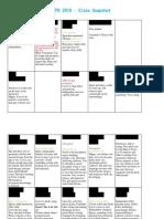 ppd class snapshot - deidentified version
