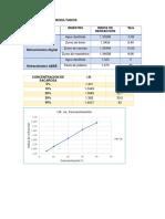 Datos y Resultados DE REFRACTOMETRIA