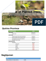 The Rise of Planted Trees.pptx