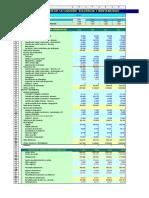 Copia de EEFF Liquidez Solvencia Rentabilidad