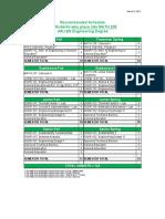 MATH 235 Engineering Curriculum.pdf