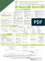 Loic_LM_Poster_A0.pdf