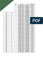 Format Barcode Perdana (2)