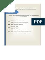 7.4.1 Rencana Layanan Klinis