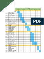 Gantt Chart and Work Distribution Chart (2).docx