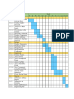 Gantt Chart and Work Distribution Chart (1).docx