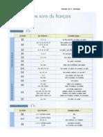 Présentatifs-noms-determinants.pdf