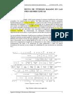 Bibliografia 4. Clasificaciones Geomecánicas y Sostenimiento de Túneles