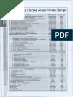 Annex-B Rate List-20190727