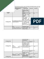 Cronograma del curso.docx
