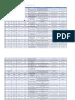 DIRECTORIO_CEM_Regular.pdf