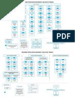 Mapa-curricular-SST-6-DE-MARZO-DE-2019.pdf