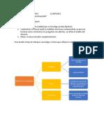 Actv. 6 Resumen- Tipos de Inv