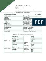 Caracteriser Quelquun Dictionnaire Visuel 12085