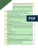 Aplicacion_de_matrices